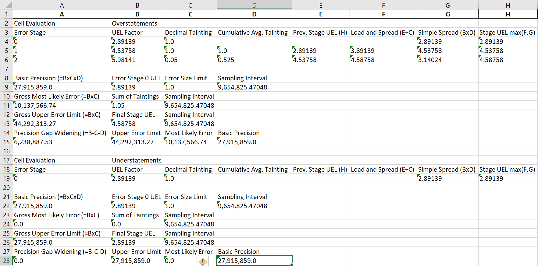 mus detailed calculations cell evaluation