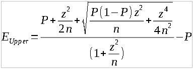 upper margin of error formula