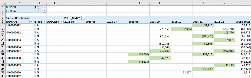 Report Builder Pivot Table with Offsetting Journal Vouchers