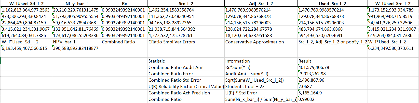 variable sample evaluation detail calculations