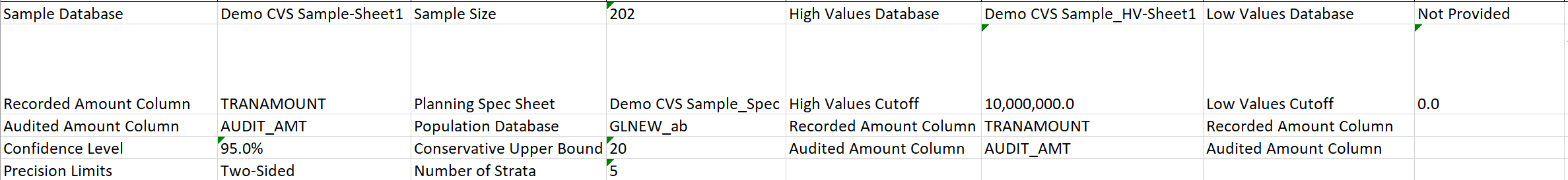 variable sample evaluation results overview